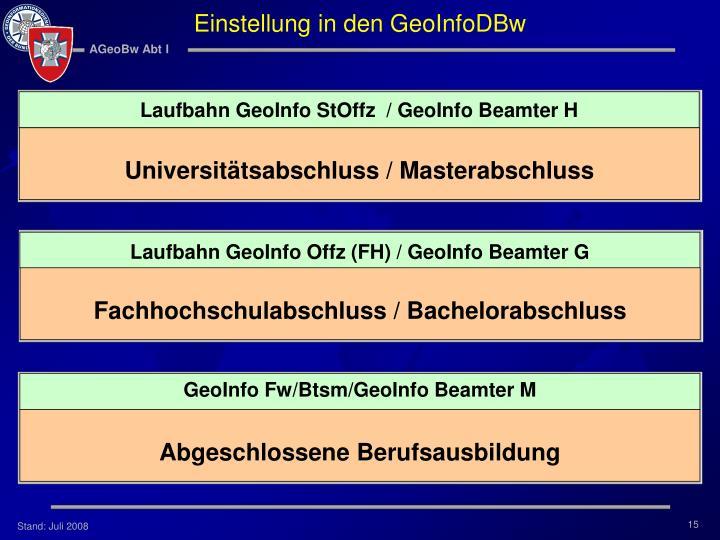 Einstellung in den GeoInfoDBw