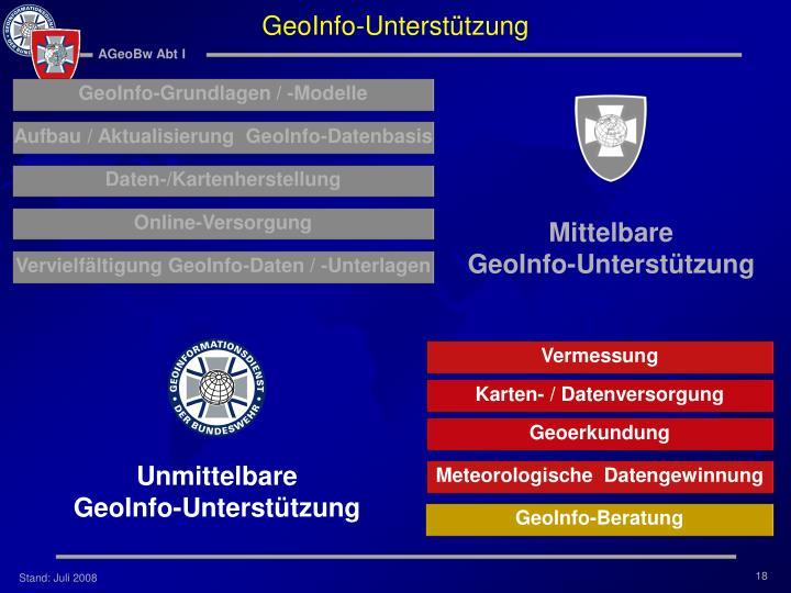 GeoInfo-Grundlagen / -Modelle