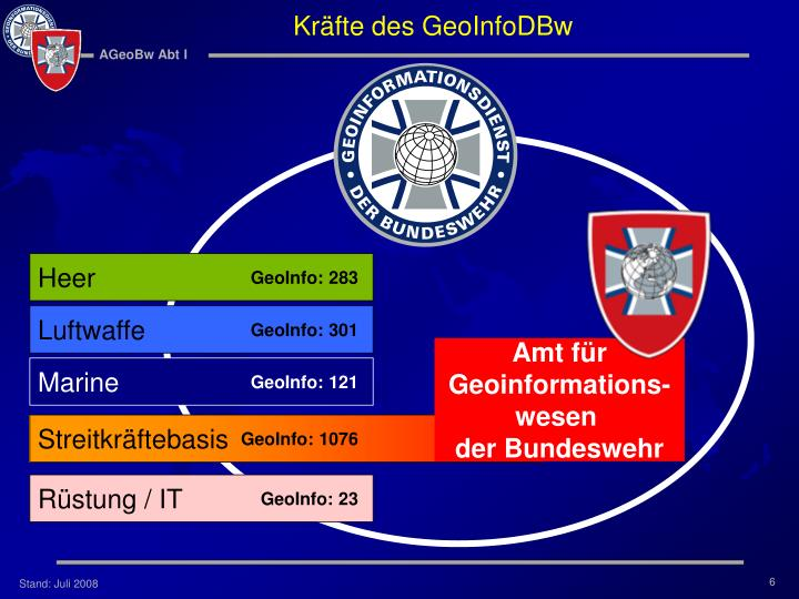 Kräfte des GeoInfoDBw