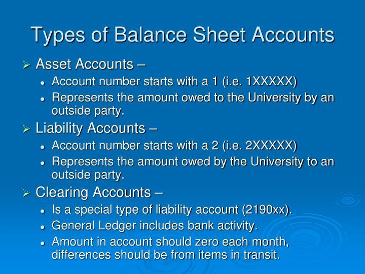 Types of Balance Sheet Accounts