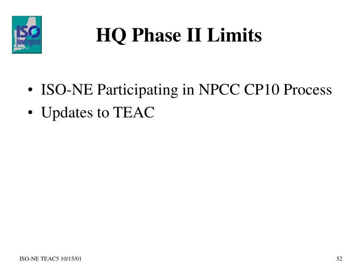HQ Phase II Limits