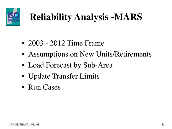 Reliability Analysis -MARS
