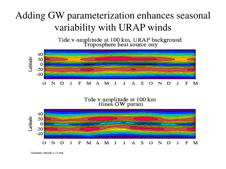 Adding GW parameterization enhances seasonal variability with URAP winds