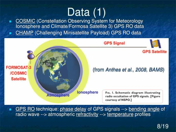 Data (1)