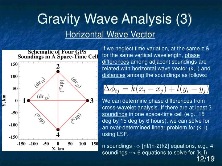 Gravity Wave Analysis (3)