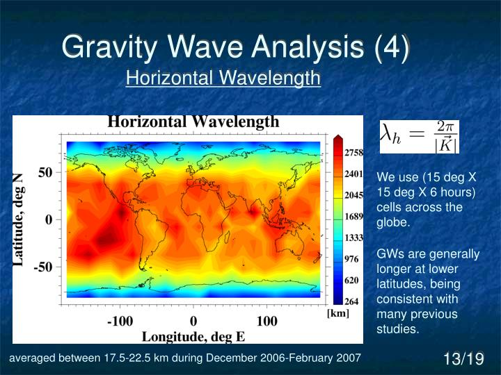 Gravity Wave Analysis (4)