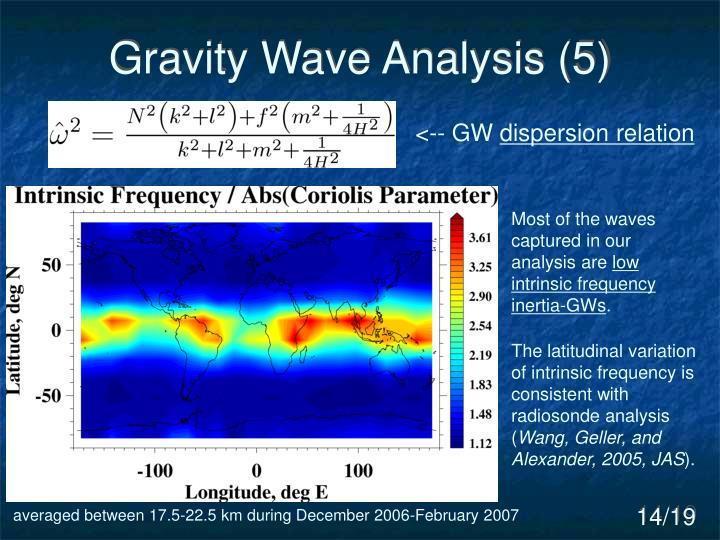 Gravity Wave Analysis (5)