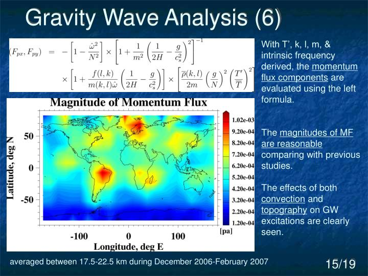 Gravity Wave Analysis (6)