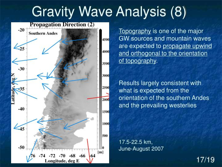 Gravity Wave Analysis (8)
