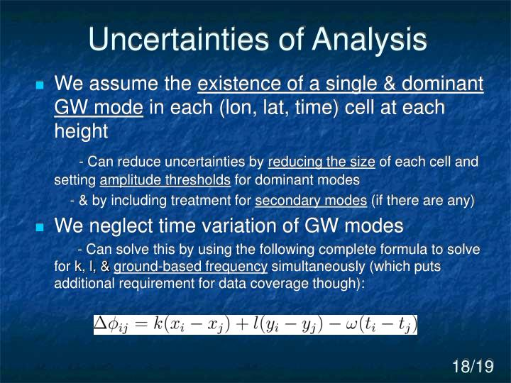 Uncertainties of Analysis