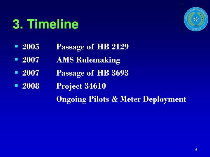 3. Timeline