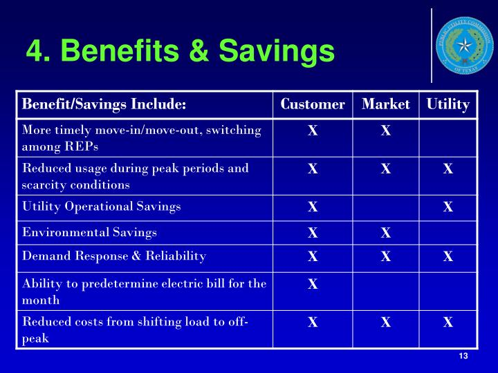 4. Benefits & Savings