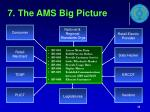 7 the ams big picture