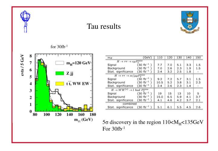 Tau results