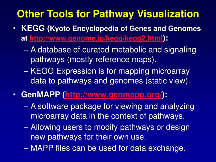 Other Tools for Pathway Visualization
