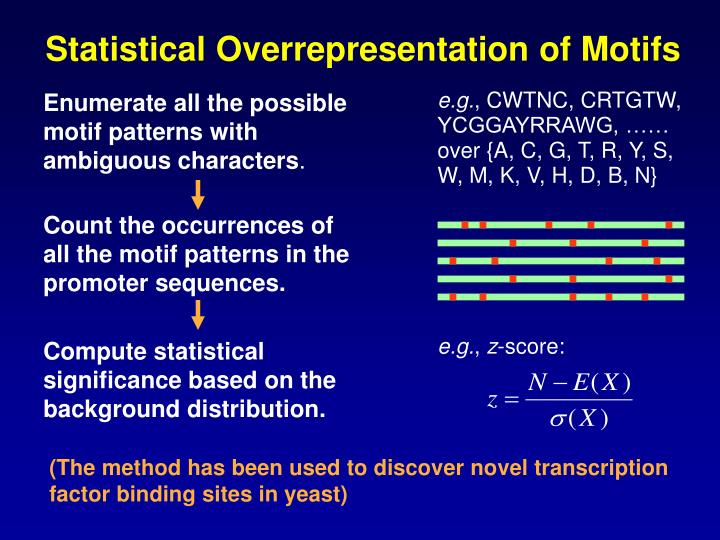 Statistical Overrepresentation of Motifs