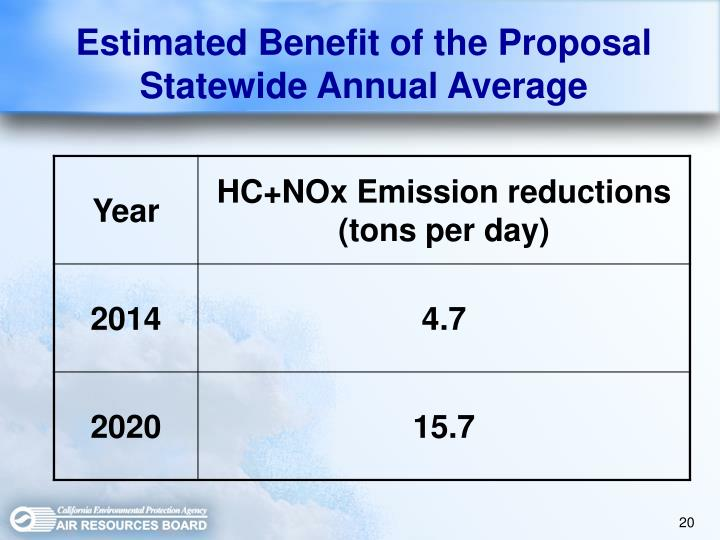 Estimated Benefit of the Proposal  Statewide Annual Average