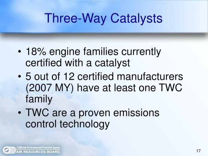 Three-Way Catalysts