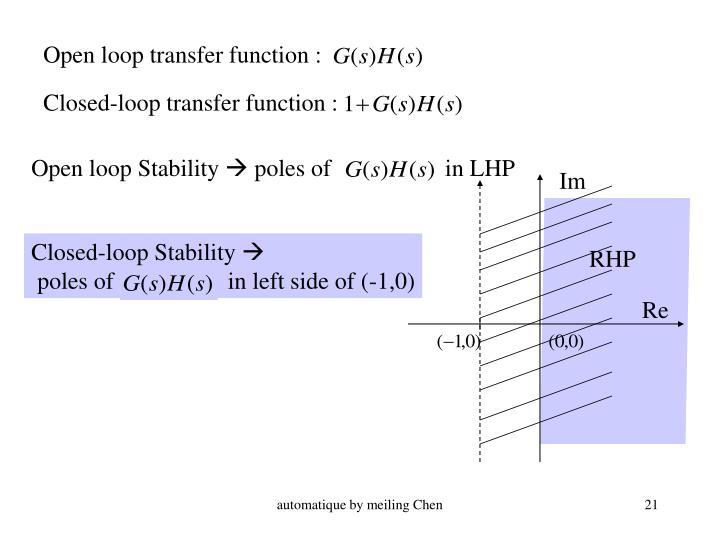 Open loop transfer function :
