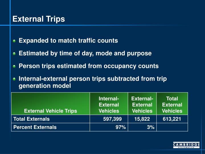 External Trips