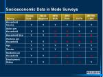 socioeconomic data in mode surveys