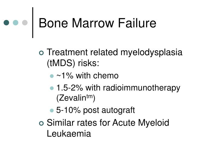 Bone Marrow Failure