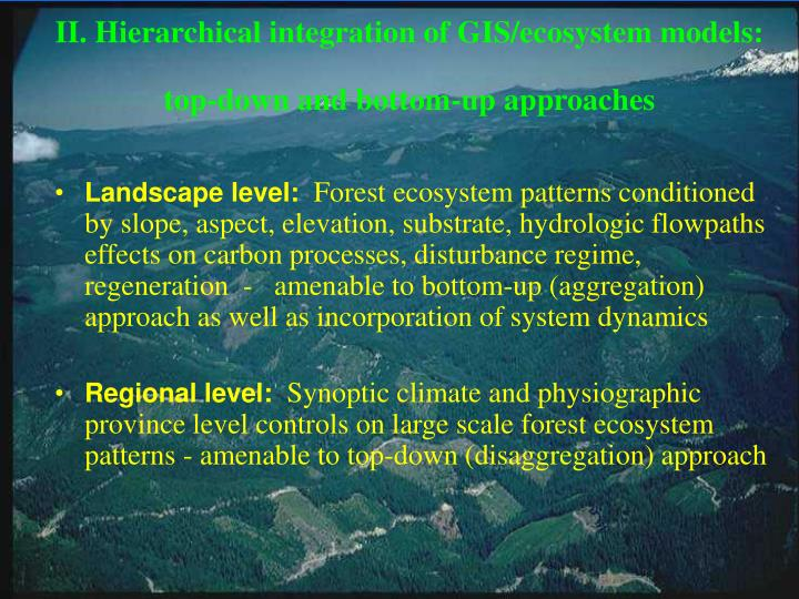 II. Hierarchical integration of GIS/ecosystem models: