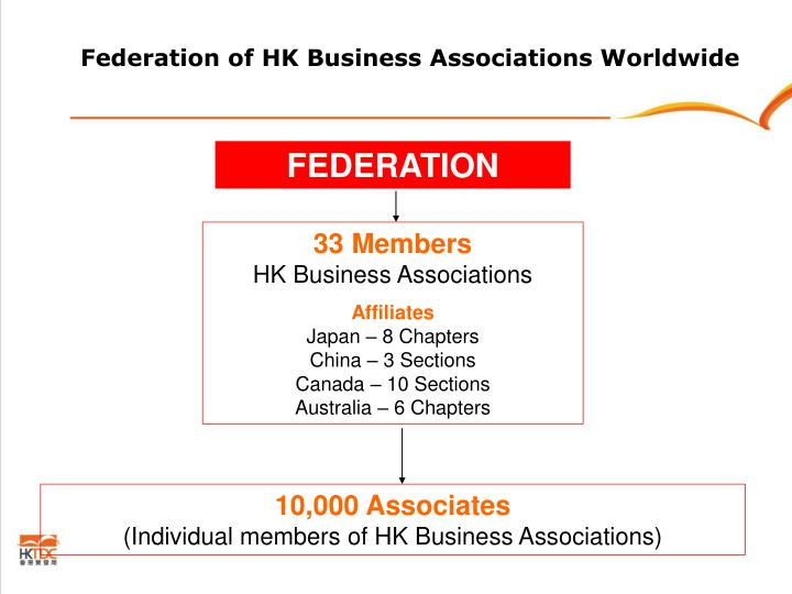 Federation of hk business associations worldwide