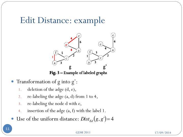 Edit Distance:
