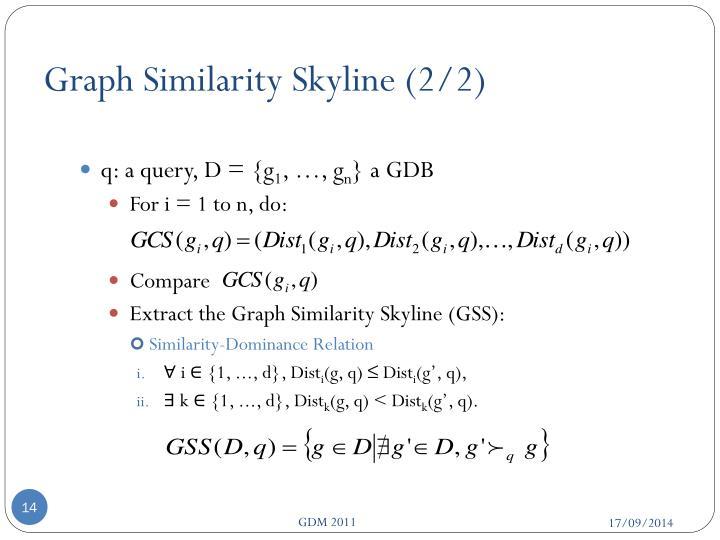 Graph Similarity