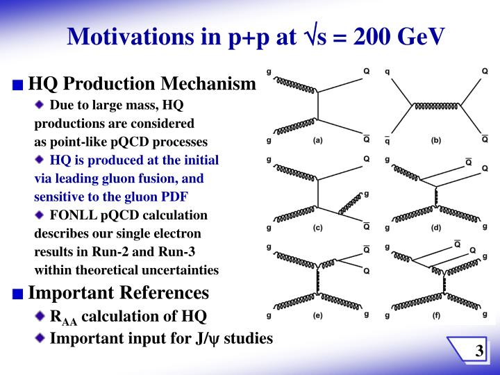 Motivations in p p at s 200 gev