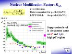 nuclear modification factor r aa
