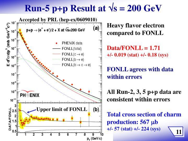 Run-5 p+p Result at