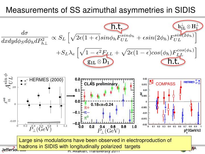Measurements of SS azimuthal asymmetries in SIDIS