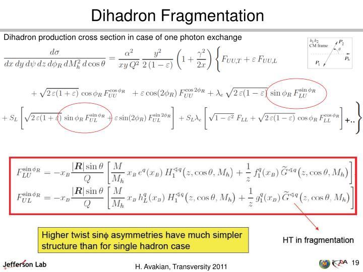 Dihadron Fragmentation