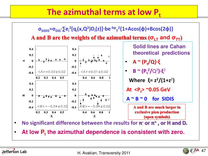 The azimuthal terms at low