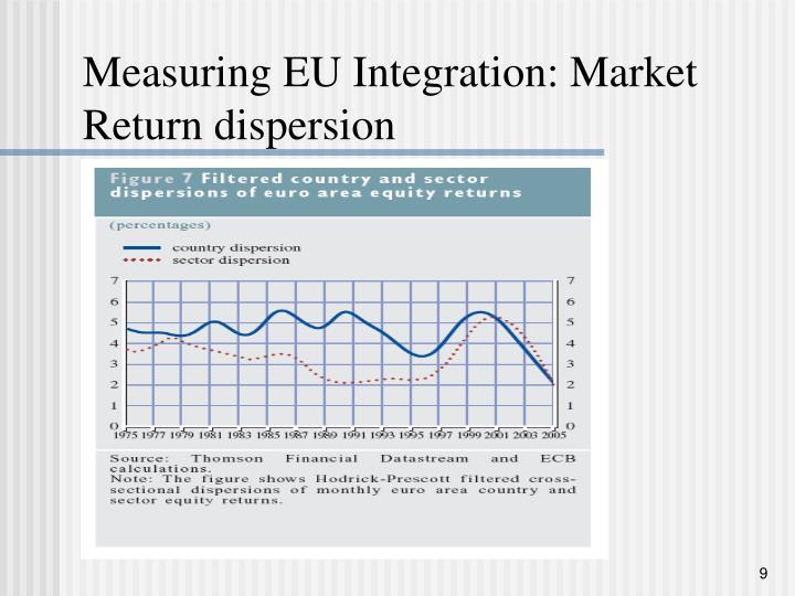 Measuring EU Integration: Market
