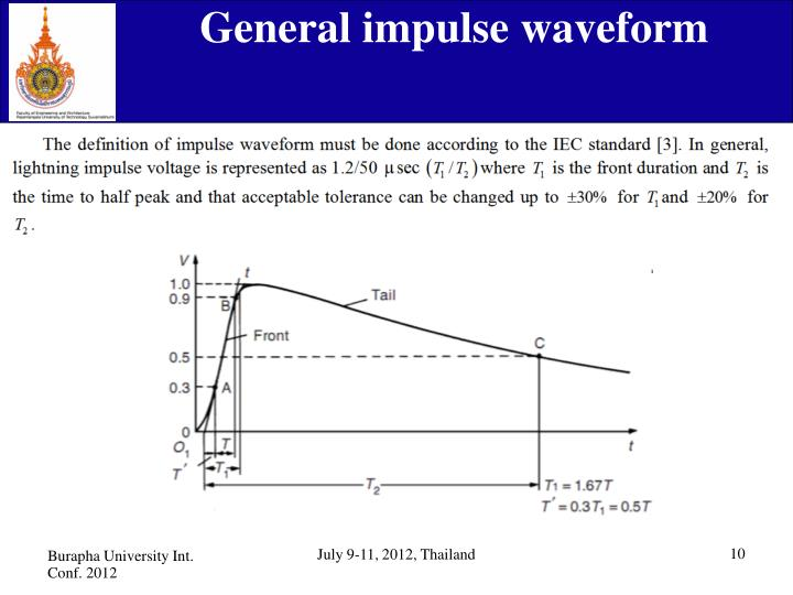 General impulse waveform