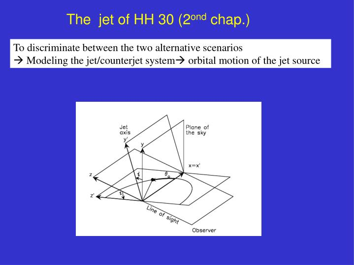 The  jet of HH 30 (2