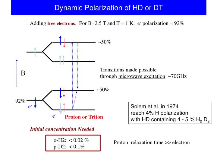 Dynamic Polarization of HD or DT