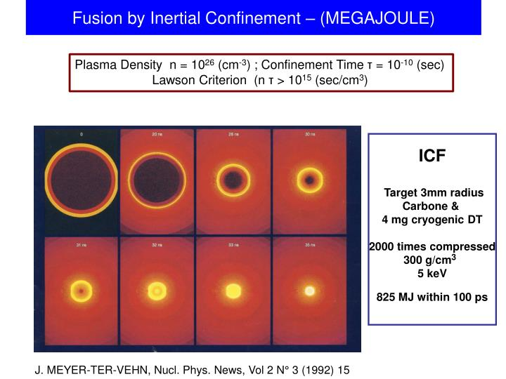 Fusion by Inertial Confinement – (MEGAJOULE)