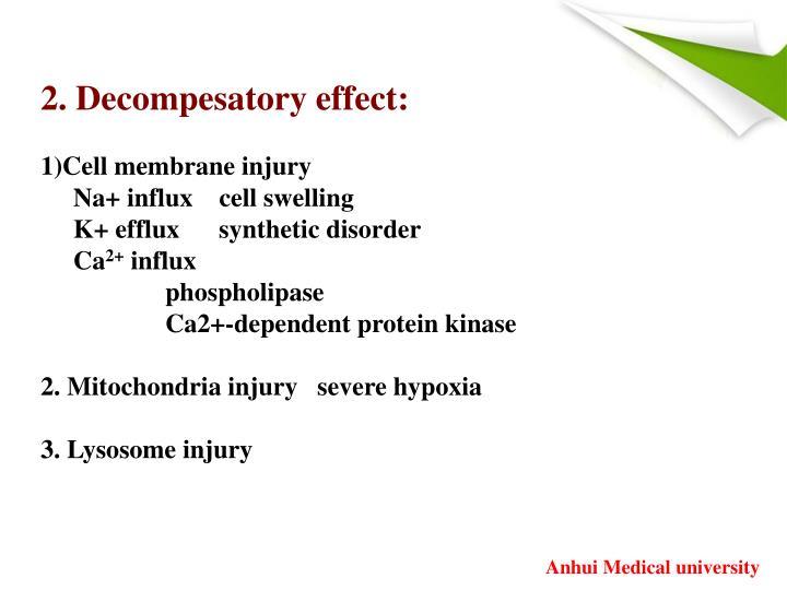 2. Decompesatory effect: