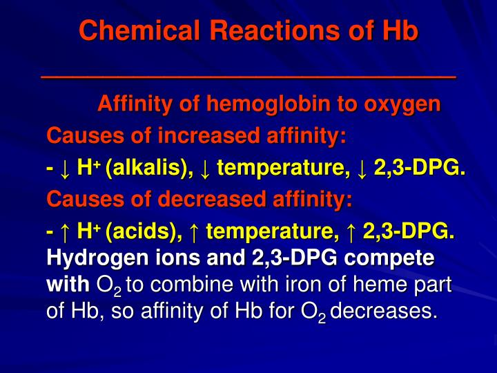 Chemical Reactions of Hb