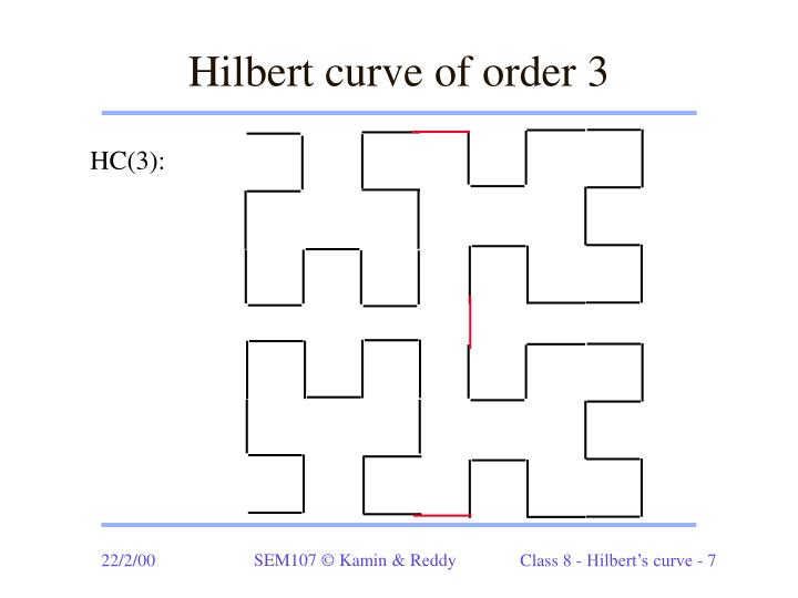 Hilbert curve of order 3