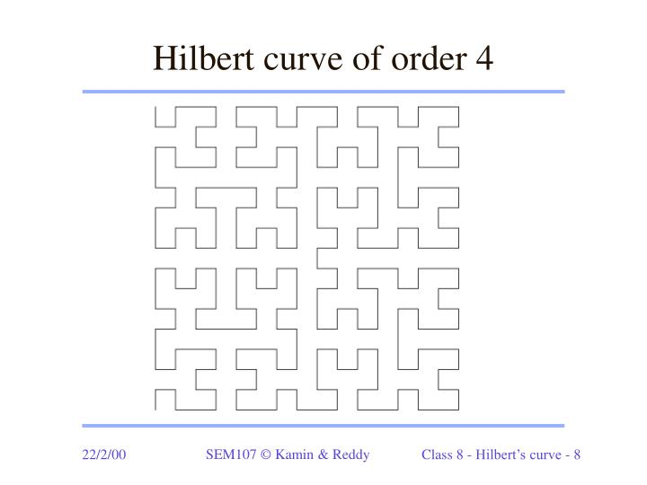 Hilbert curve of order 4