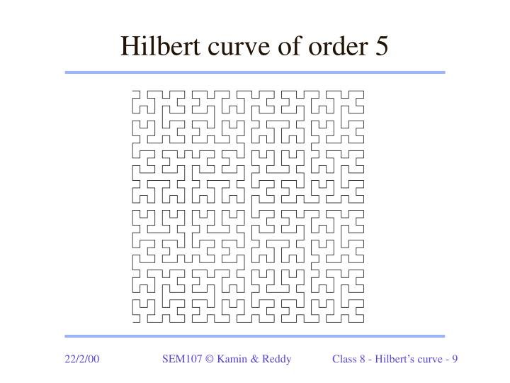 Hilbert curve of order 5