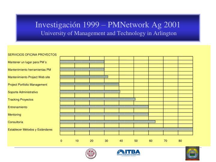 Investigación 1999 – PMNetwork Ag 2001