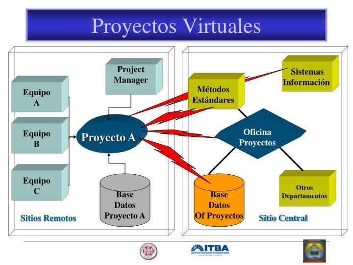 Proyectos Virtuales