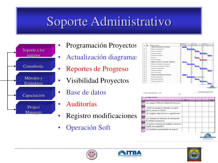 Programación Proyectos