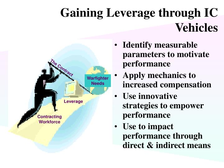 Gaining Leverage through IC Vehicles